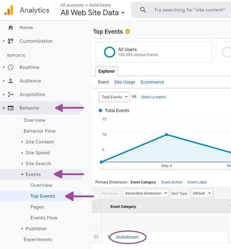 Google Analytics - to Slickstream Events