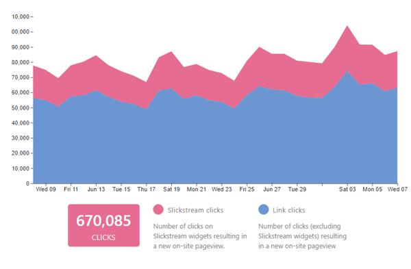 Screenshot - Analytics